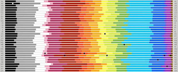 Colors of the Social World (Wide Web) [Infographic + Video]